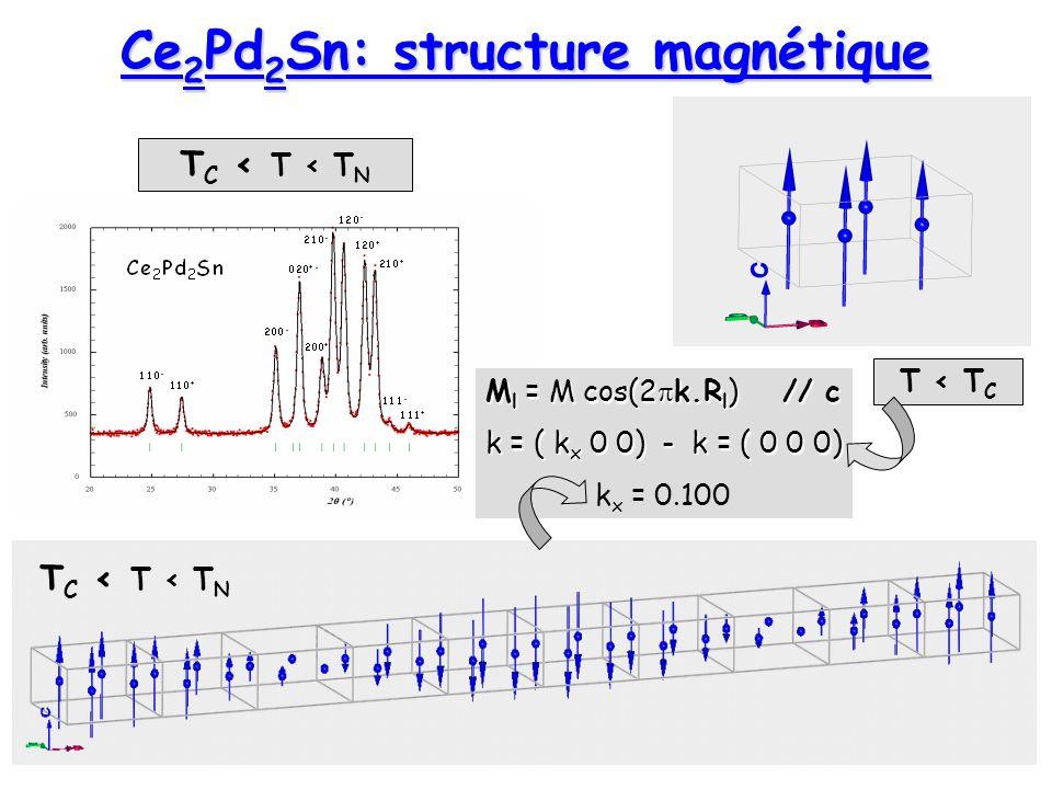 Ce 2 Pd 2 Sn: structure magnétique T < T C T C < T < T N M l = M cos(2 k.R l ) // c k = ( k x 0 0) - k = ( 0 0 0) k x = 0.100