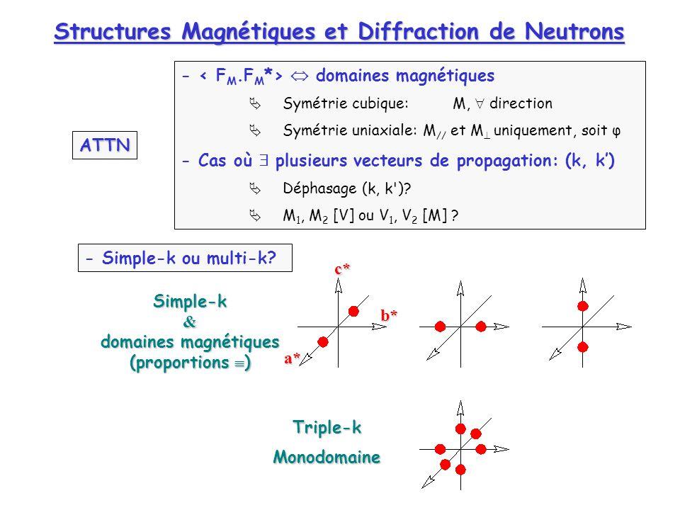 - domaines magnétiques Symétrie cubique:M, direction Symétrie uniaxiale: M // et M uniquement, soit φ - Cas où plusieurs vecteurs de propagation: (k,