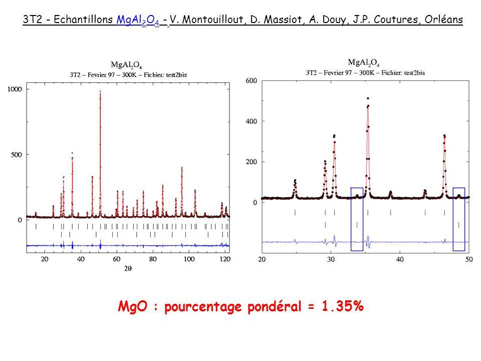 3T2 - Echantillons MgAl 2 O 4 - V. Montouillout, D. Massiot, A. Douy, J.P. Coutures, Orléans MgO : pourcentage pondéral = 1.35%