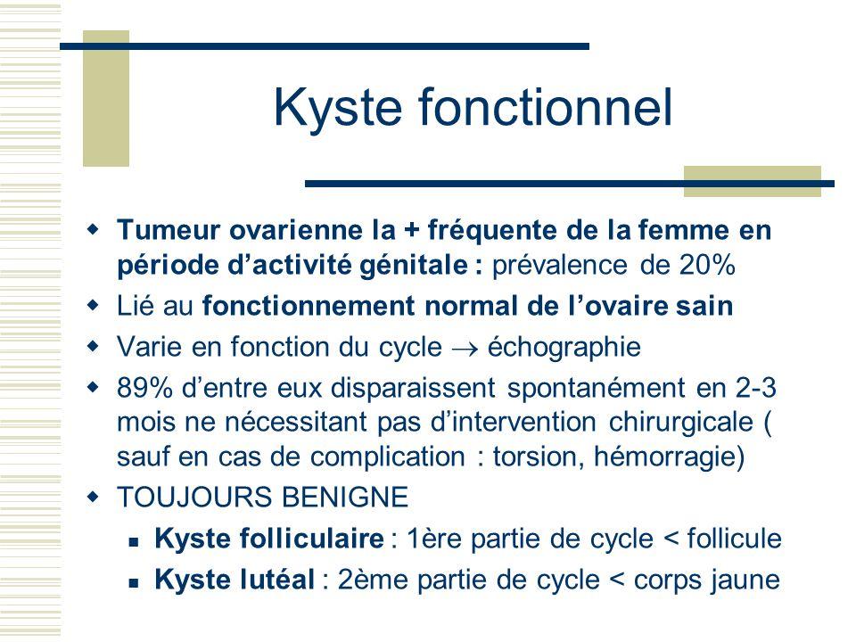 Kyste fonctionnel Tumeur ovarienne la + fréquente de la femme en période dactivité génitale : prévalence de 20% Lié au fonctionnement normal de lovaire sain Varie en fonction du cycle échographie 89% dentre eux disparaissent spontanément en 2-3 mois ne nécessitant pas dintervention chirurgicale ( sauf en cas de complication : torsion, hémorragie) TOUJOURS BENIGNE Kyste folliculaire : 1ère partie de cycle < follicule Kyste lutéal : 2ème partie de cycle < corps jaune