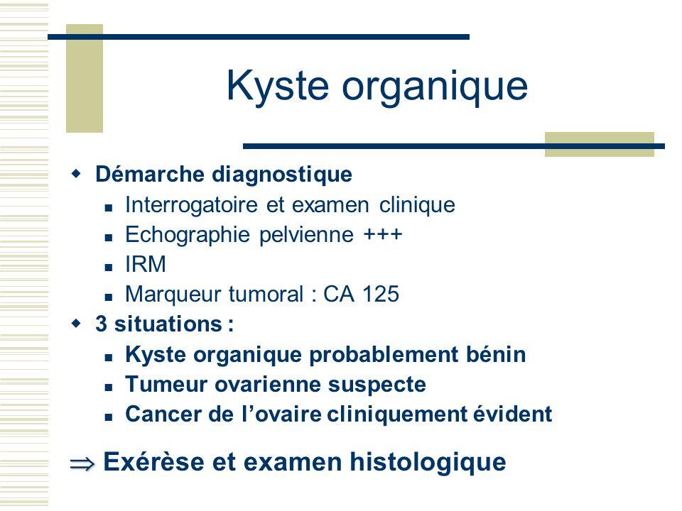 Kyste organique Démarche diagnostique Interrogatoire et examen clinique Echographie pelvienne +++ IRM Marqueur tumoral : CA 125 3 situations : Kyste o