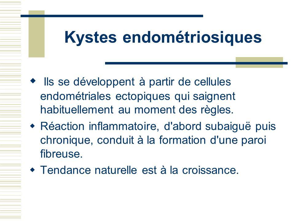 Kystes endométriosiques Ils se développent à partir de cellules endométriales ectopiques qui saignent habituellement au moment des règles. Réaction in