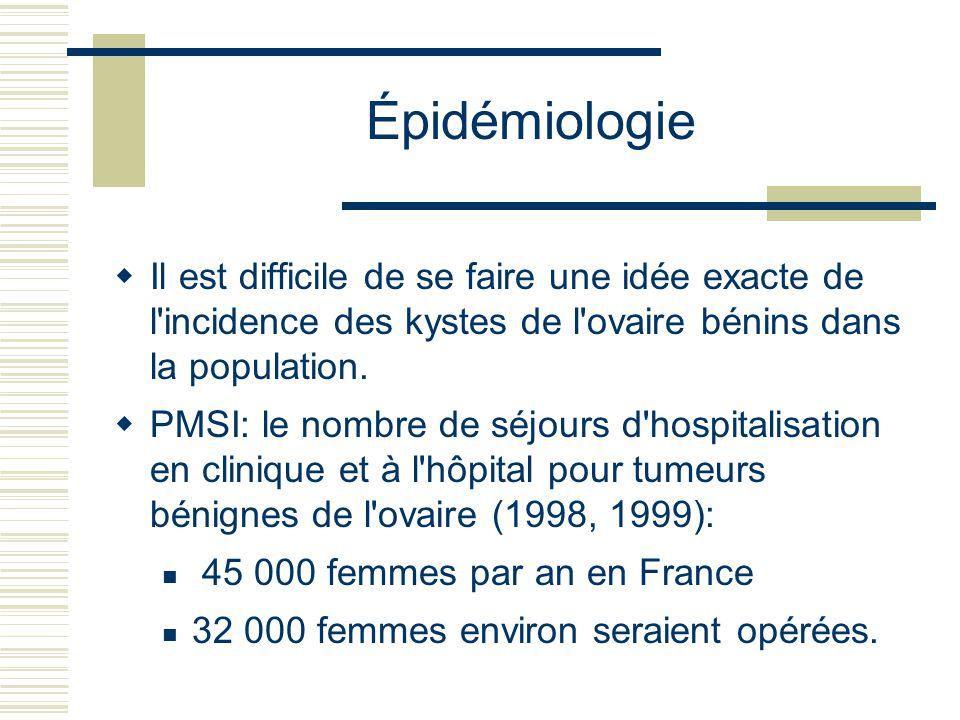 Épidémiologie Il est difficile de se faire une idée exacte de l'incidence des kystes de l'ovaire bénins dans la population. PMSI: le nombre de séjours