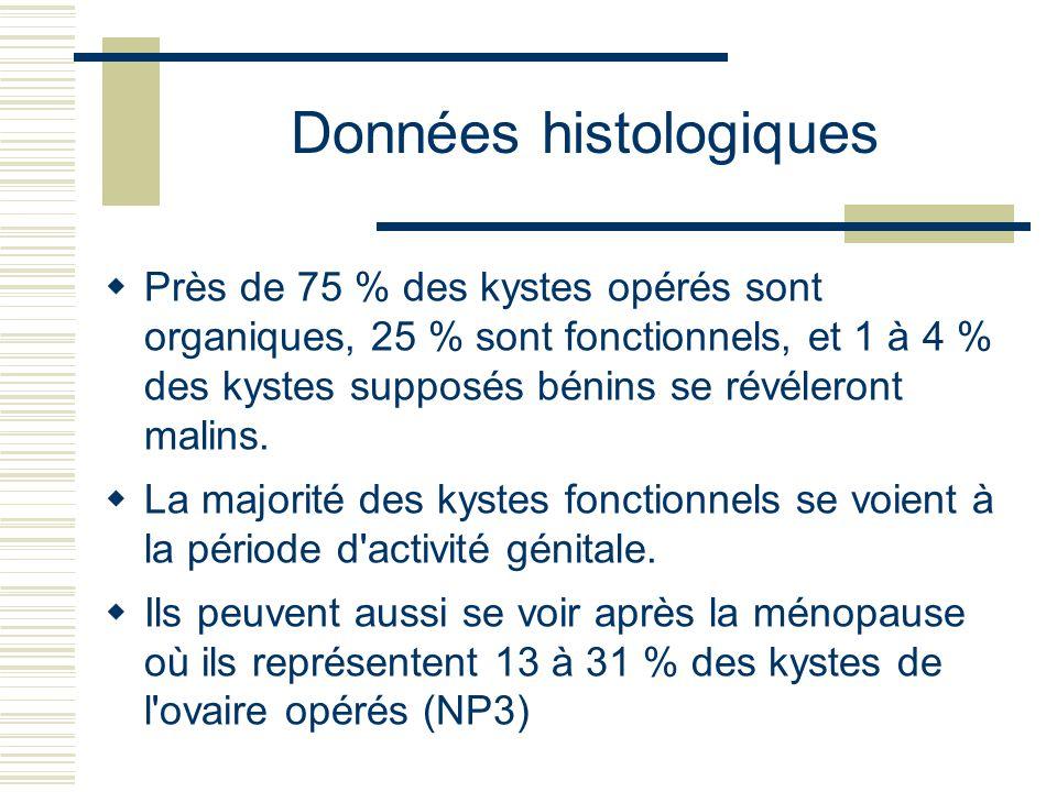 Données histologiques Près de 75 % des kystes opérés sont organiques, 25 % sont fonctionnels, et 1 à 4 % des kystes supposés bénins se révéleront malins.