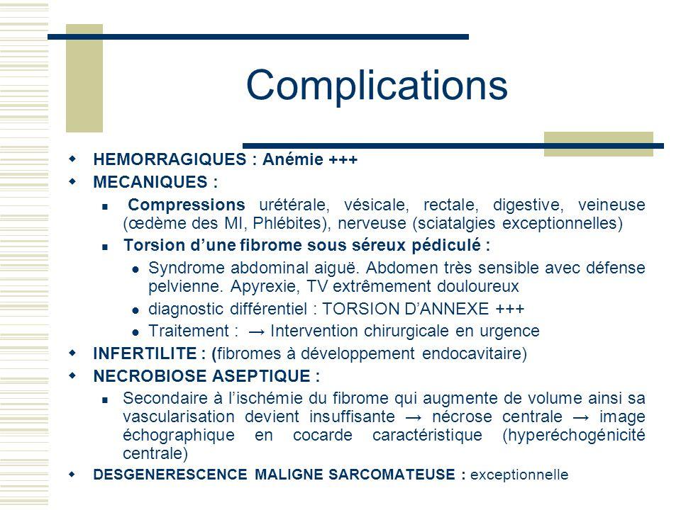 Complications HEMORRAGIQUES : Anémie +++ MECANIQUES : Compressions urétérale, vésicale, rectale, digestive, veineuse (œdème des MI, Phlébites), nerveuse (sciatalgies exceptionnelles) Torsion dune fibrome sous séreux pédiculé : Syndrome abdominal aiguë.