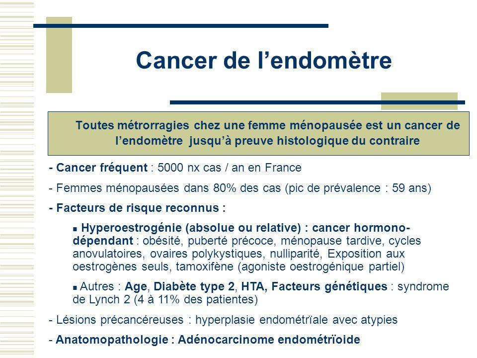 Cancer de lendomètre Toutes métrorragies chez une femme ménopausée est un cancer de lendomètre jusquà preuve histologique du contraire - Cancer fréquent : 5000 nx cas / an en France - Femmes ménopausées dans 80% des cas (pic de prévalence : 59 ans) - Facteurs de risque reconnus : Hyperoestrogénie (absolue ou relative) : cancer hormono- dépendant : obésité, puberté précoce, ménopause tardive, cycles anovulatoires, ovaires polykystiques, nulliparité, Exposition aux oestrogènes seuls, tamoxifène (agoniste oestrogénique partiel) Autres : Age, Diabète type 2, HTA, Facteurs génétiques : syndrome de Lynch 2 (4 à 11% des patientes) - Lésions précancéreuses : hyperplasie endométrïale avec atypies - Anatomopathologie : Adénocarcinome endométrïoide