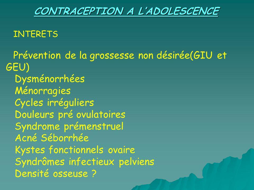 CONTRACEPTION A LADOLESCENCE INTERETS Prévention de la grossesse non désirée(GIU et GEU) Dysménorrhées Ménorragies Cycles irréguliers Douleurs pré ovu