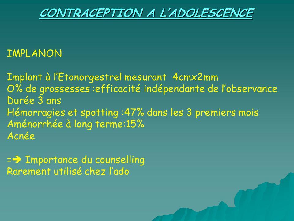 CONTRACEPTION A LADOLESCENCE IMPLANON Implant à lEtonorgestrel mesurant 4cmx2mm O% de grossesses :efficacité indépendante de lobservance Durée 3 ans H