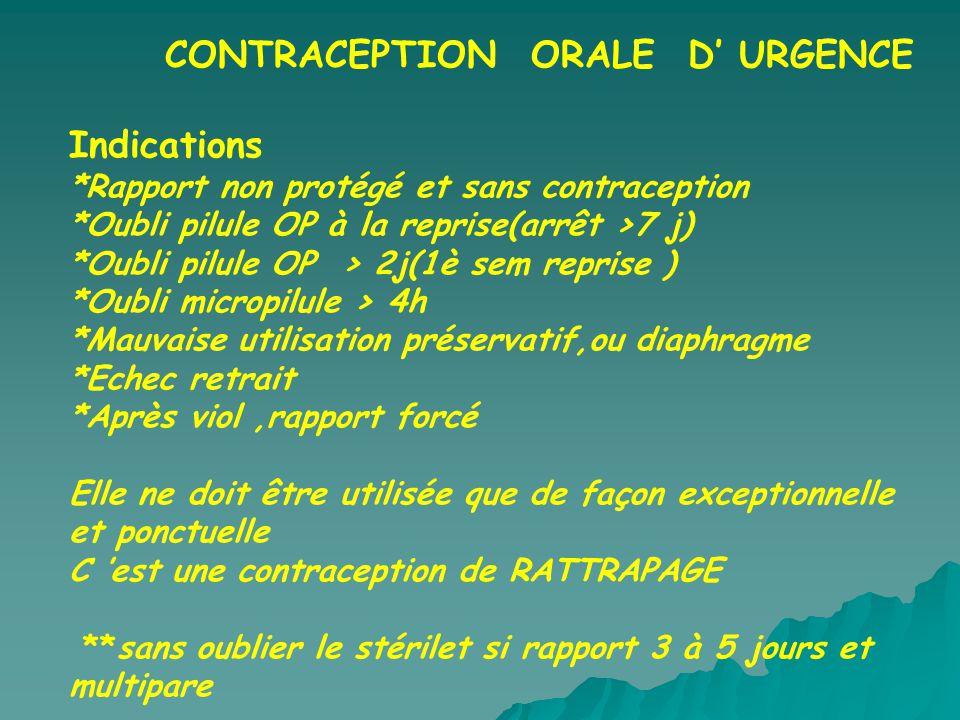 CONTRACEPTION ORALE D URGENCE Indications *Rapport non protégé et sans contraception *Oubli pilule OP à la reprise(arrêt >7 j) *Oubli pilule OP > 2j(1