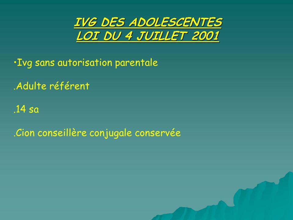IVG DES ADOLESCENTES LOI DU 4 JUILLET 2001 Ivg sans autorisation parentale.Adulte référent.14 sa.Cion conseillère conjugale conservée