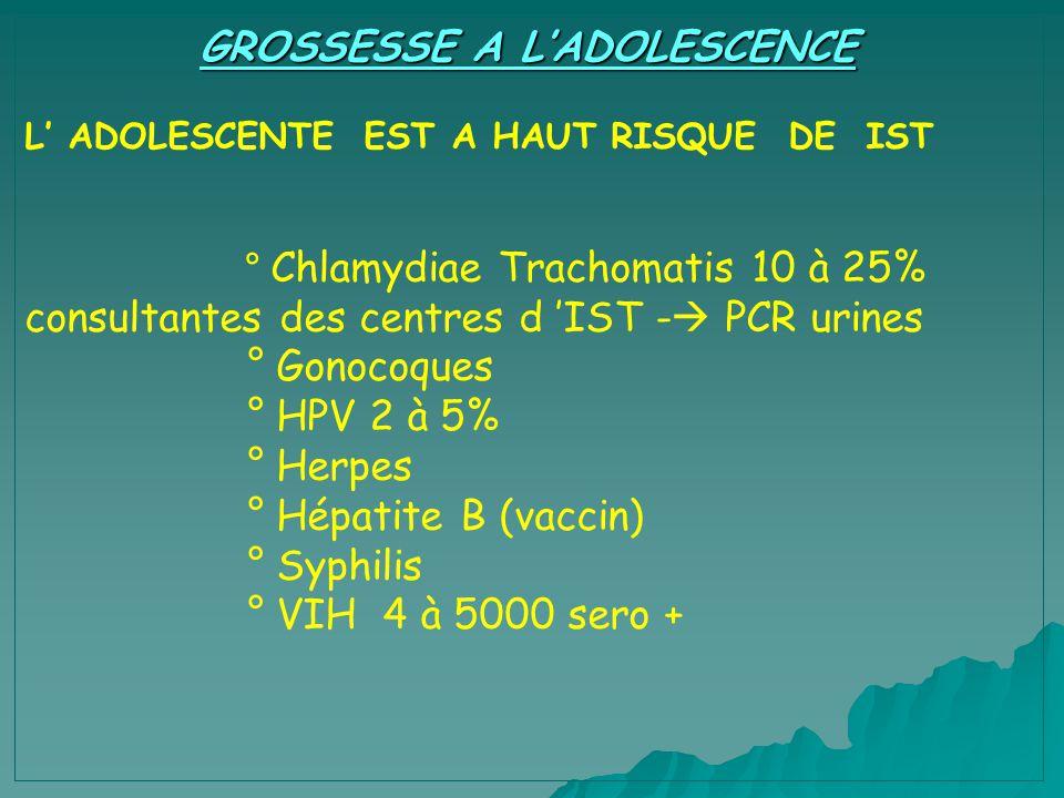 GROSSESSE A LADOLESCENCE L ADOLESCENTE EST A HAUT RISQUE DE IST ° Chlamydiae Trachomatis 10 à 25% consultantes des centres d IST - PCR urines ° Gonocoques ° HPV 2 à 5% ° Herpes ° Hépatite B (vaccin) ° Syphilis ° VIH 4 à 5000 sero +