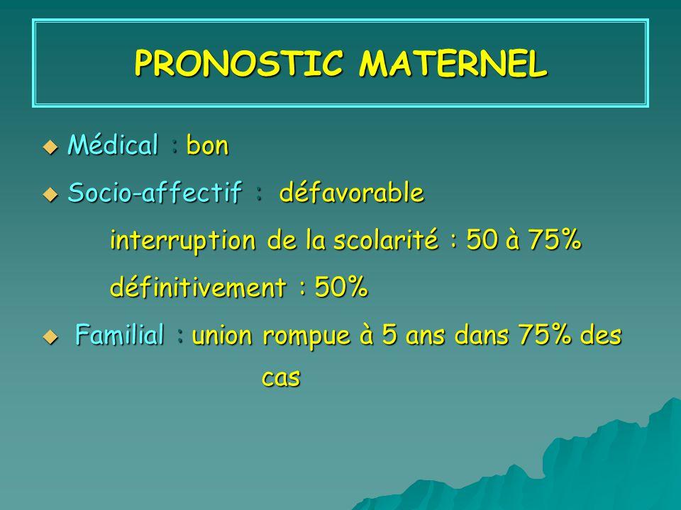 PRONOSTIC MATERNEL Médical : bon Médical : bon Socio-affectif : défavorable Socio-affectif : défavorable interruption de la scolarité : 50 à 75% défin