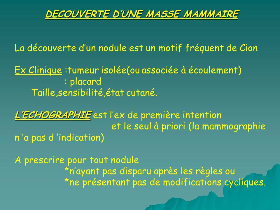 DECOUVERTE DUNE MASSE MAMMAIRE La découverte dun nodule est un motif fréquent de Cion Ex Clinique :tumeur isolée(ou associée à écoulement) : placard Taille,sensibilité,état cutané.