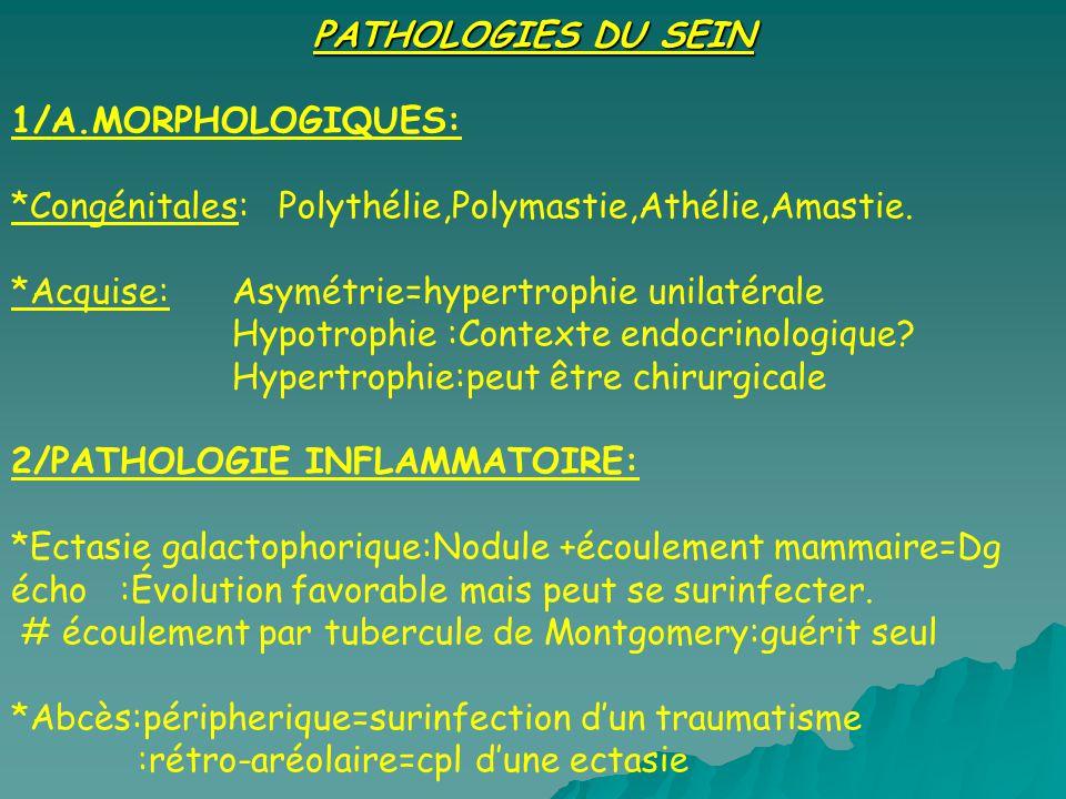 PATHOLOGIES DU SEIN 1/A.MORPHOLOGIQUES: *Congénitales: Polythélie,Polymastie,Athélie,Amastie.