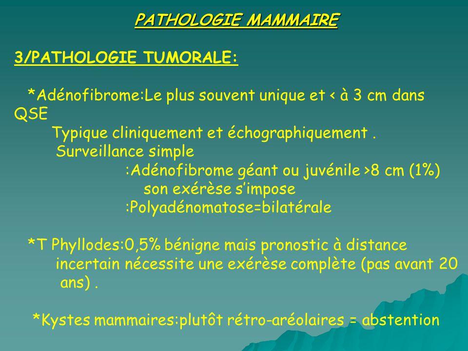 PATHOLOGIE MAMMAIRE 3/PATHOLOGIE TUMORALE: *Adénofibrome:Le plus souvent unique et < à 3 cm dans QSE Typique cliniquement et échographiquement.