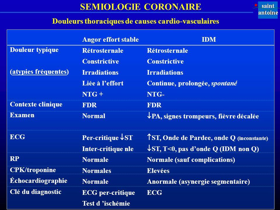 SEMIOLOGIE CORONAIRE Douleur typique (atypies fréquentes) Contexte clinique Examen ECG RP CPK/troponine Échocardiographie Clé du diagnostic Angor effo