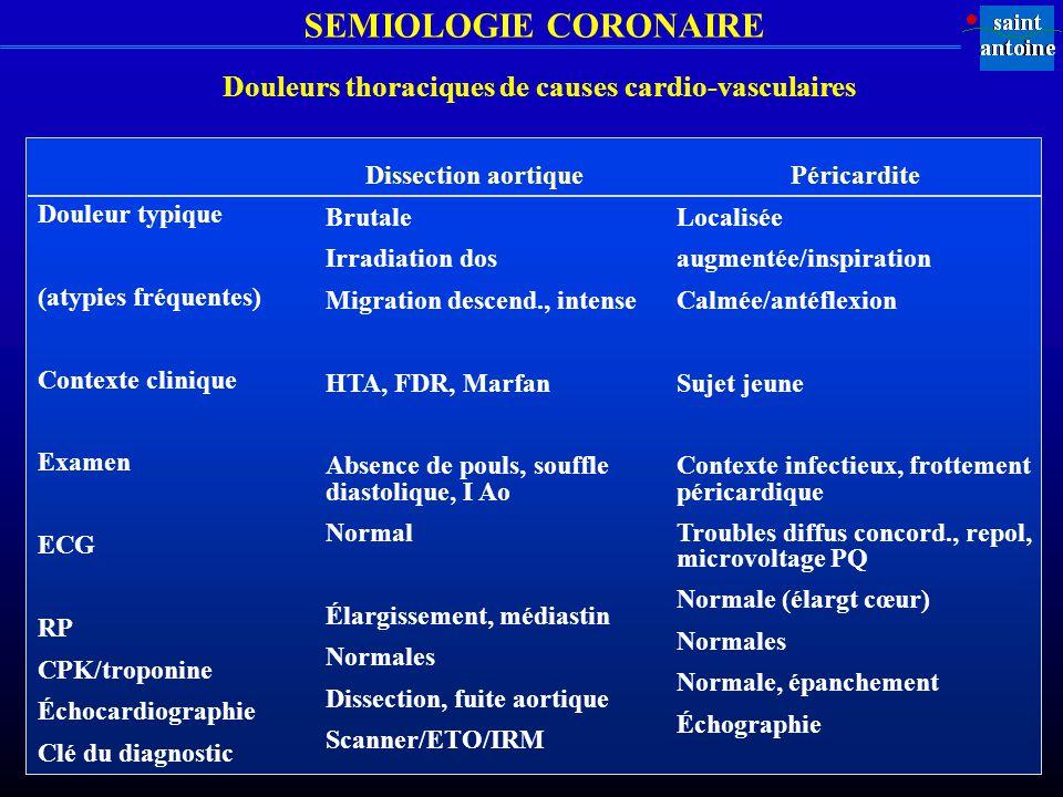 SEMIOLOGIE CORONAIRE Douleur typique (atypies fréquentes) Contexte clinique Examen ECG RP CPK/troponine Échocardiographie Clé du diagnostic Dissection
