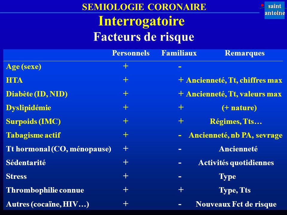 SEMIOLOGIE CORONAIRE Interrogatoire Facteurs de risque Personnels Familiaux Remarques Age (sexe) + - HTA + + Ancienneté, Tt, chiffres max Diabète (ID,