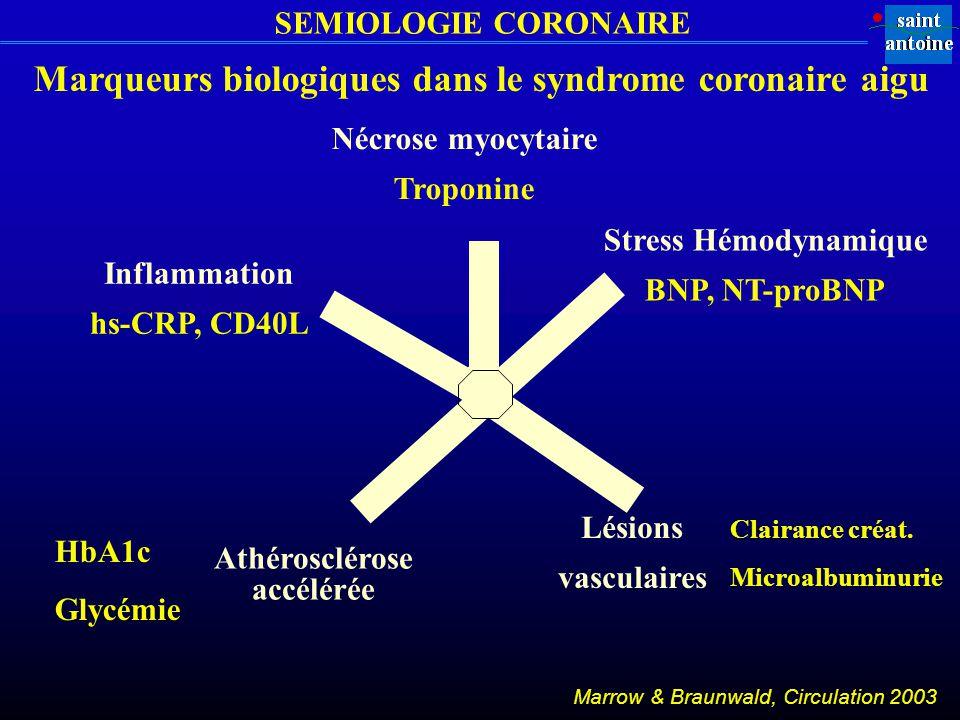 SEMIOLOGIE CORONAIRE Marqueurs biologiques dans le syndrome coronaire aigu Nécrose myocytaire Troponine Inflammation hs-CRP, CD40L Stress Hémodynamiqu