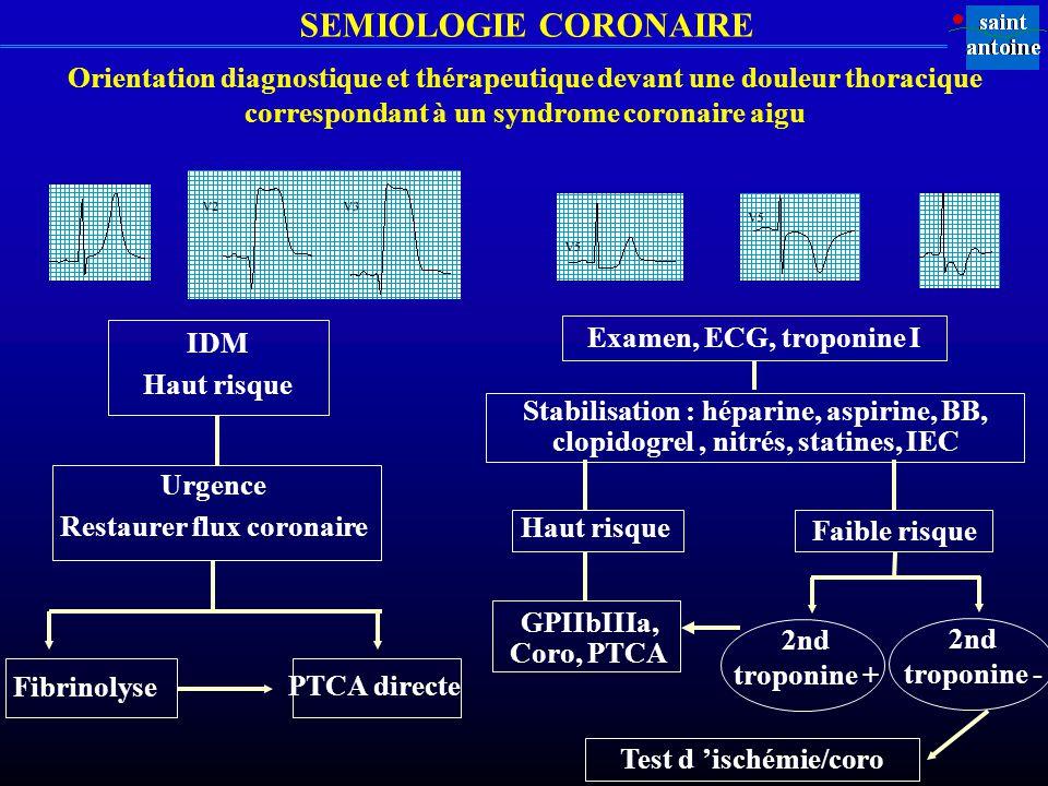 SEMIOLOGIE CORONAIRE Orientation diagnostique et thérapeutique devant une douleur thoracique correspondant à un syndrome coronaire aigu IDM Haut risqu