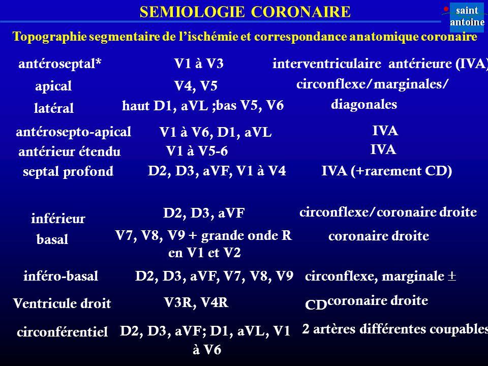SEMIOLOGIE CORONAIRE antéroseptal*V1 à V3interventriculaire antérieure (IVA) apicalV4, V5 latéral haut D1, aVL ; bas V5, V6 circonflexe/marginales/ di