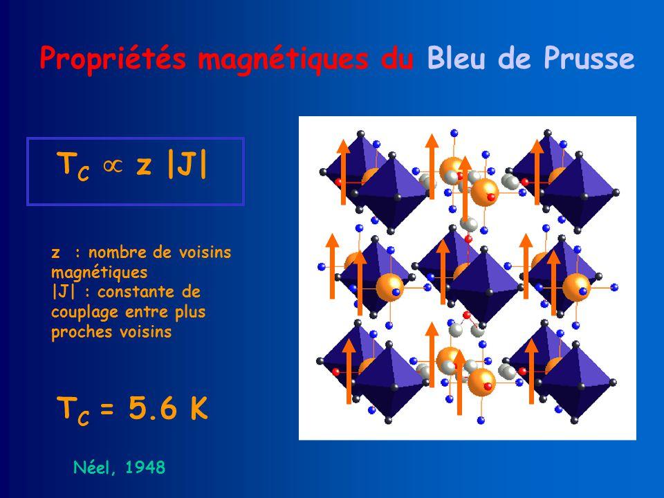 T C z |J| z : nombre de voisins magnétiques |J| : constante de couplage entre plus proches voisins T C = 5.6 K Propriétés magnétiques du Bleu de Prusse Néel, 1948