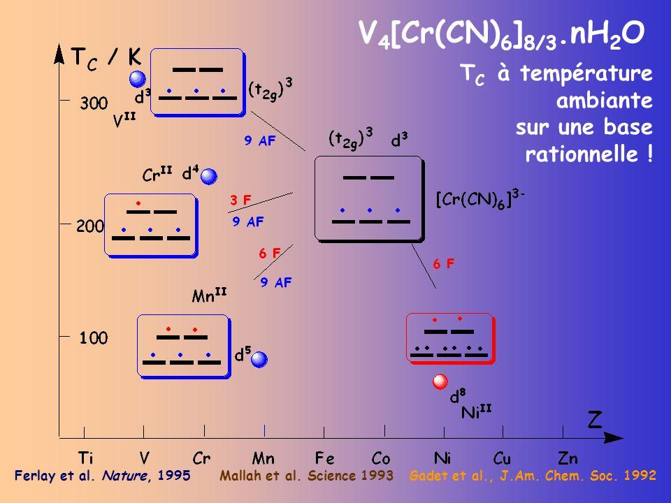V 4 [Cr(CN) 6 ] 8/3.nH 2 O T C à température ambiante sur une base rationnelle .