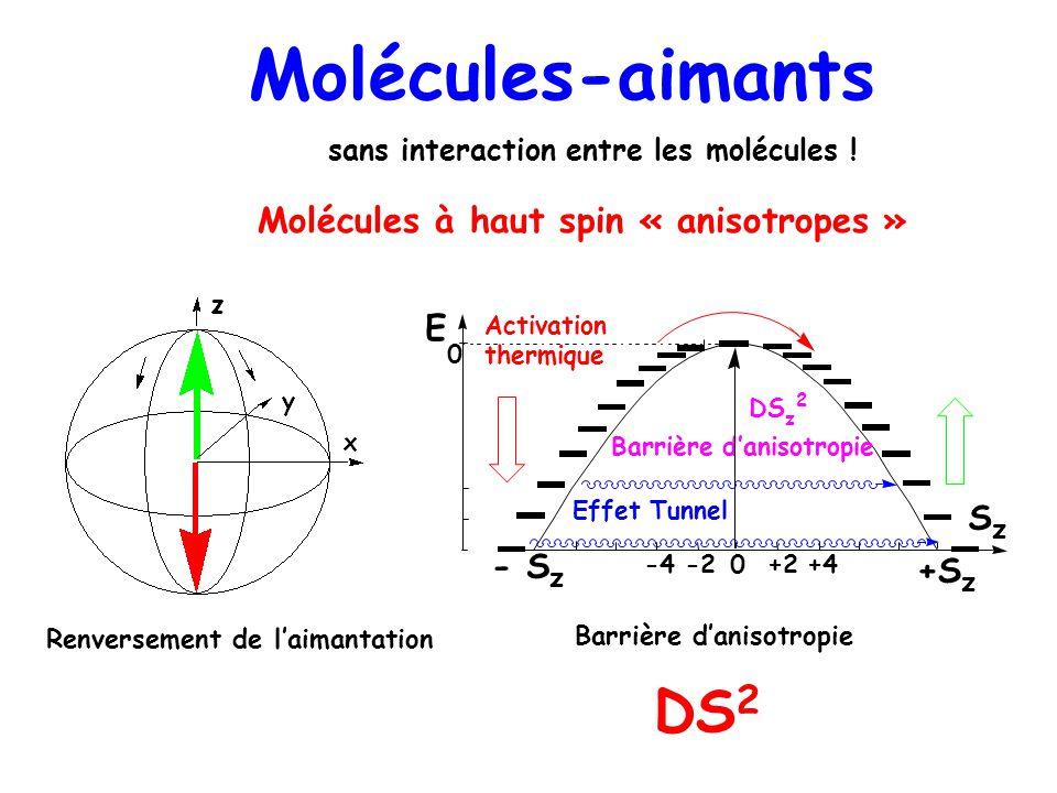 Molécules-aimants sans interaction entre les molécules .