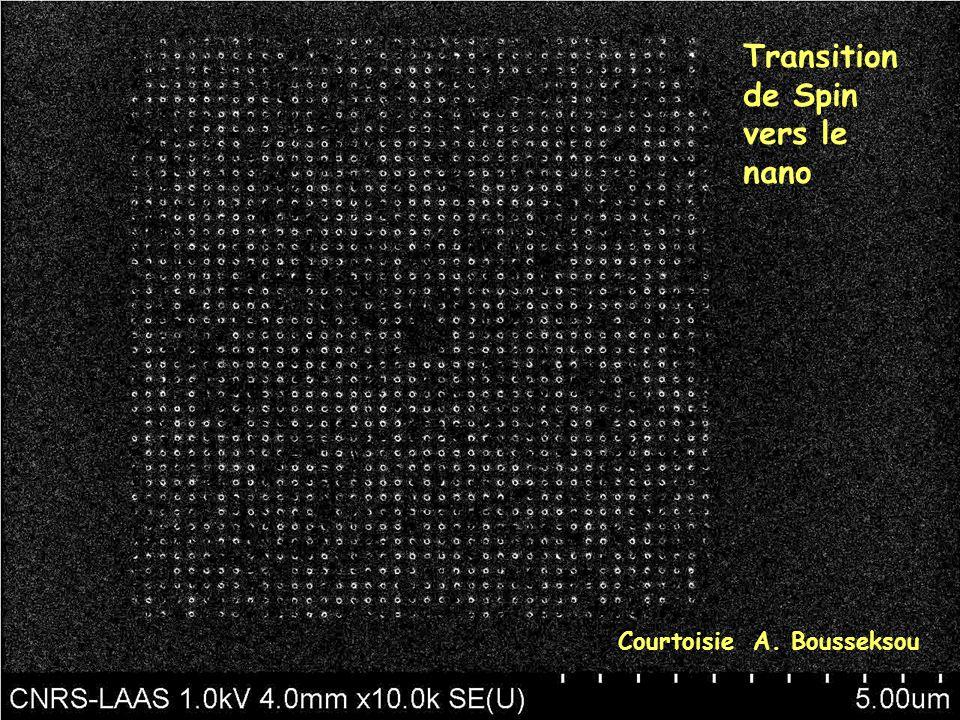 Transition de Spin vers le nano Courtoisie A. Bousseksou