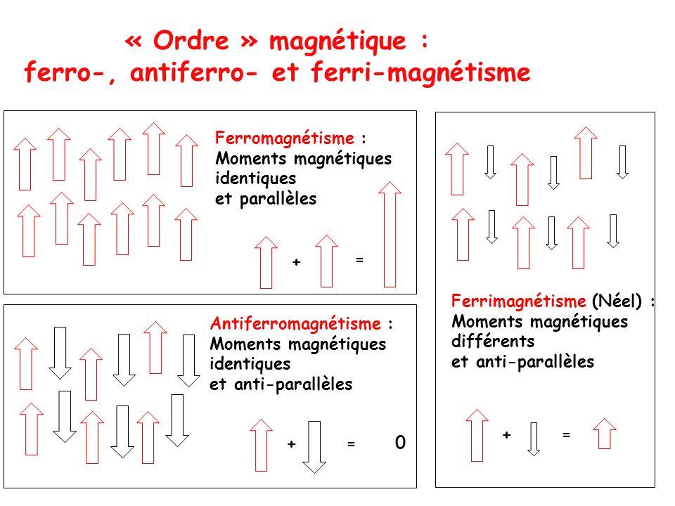 « Ordre » magnétique : ferro-, antiferro- et ferri-magnétisme + = Ferromagnétisme : Moments magnétiques identiques et parallèles + = 0 Antiferromagnétisme : Moments magnétiques identiques et anti-parallèles + = Ferrimagnétisme (Néel) : Moments magnétiques différents et anti-parallèles