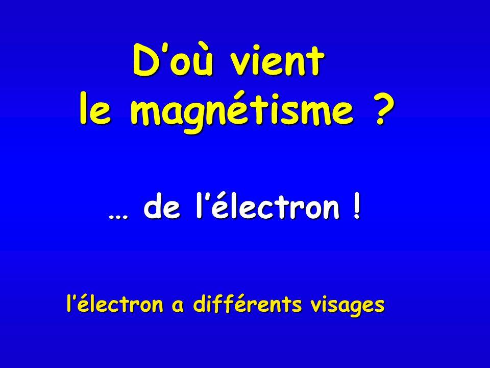Doù vient le magnétisme lélectron a différents visages … de lélectron !