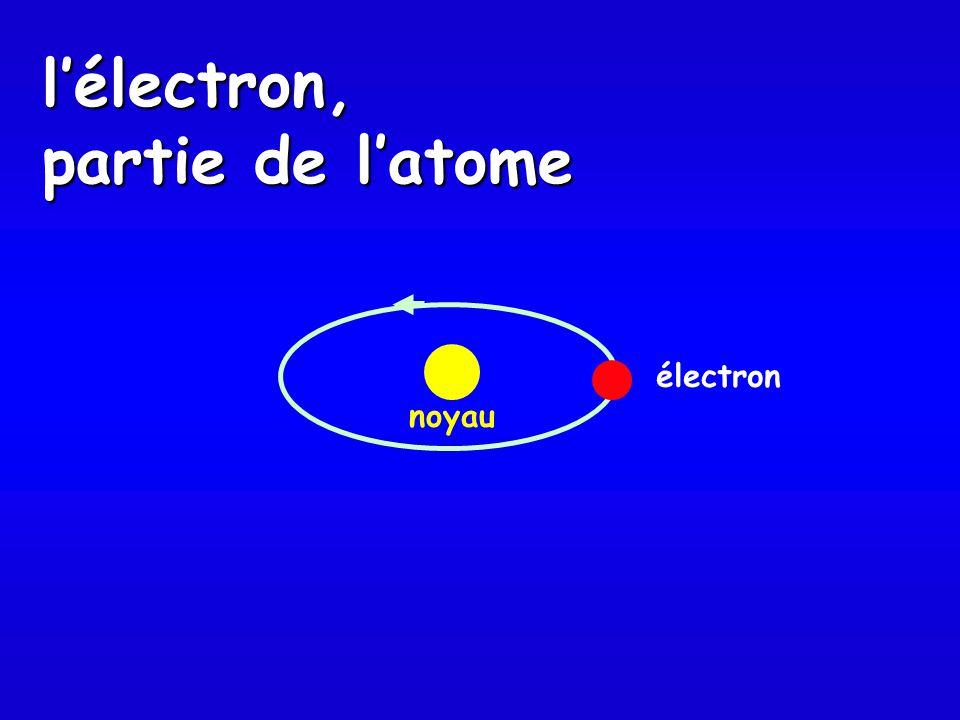lélectron, partie de latome électron noyau