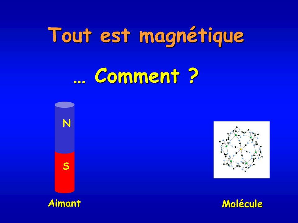 Tout est magnétique … Comment N S Aimant Molécule