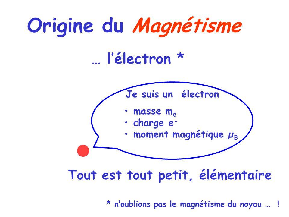 Origine du Magnétisme … lélectron * Je suis un électron masse m e charge e - moment magnétique µ B Tout est tout petit, élémentaire * noublions pas le magnétisme du noyau … !