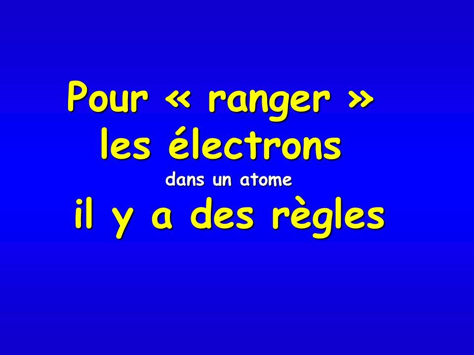 Pour « ranger » les électrons dans un atome il y a des règles