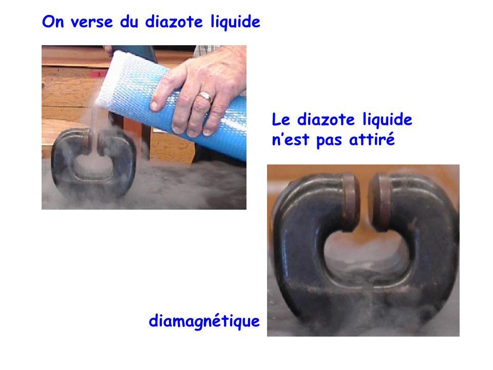 On verse du diazote liquide Le diazote liquide nest pas attiré diamagnétique