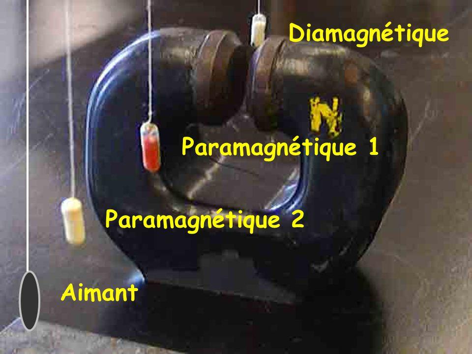 Diamagnétique Paramagnétique 2 Aimant Paramagnétique 1