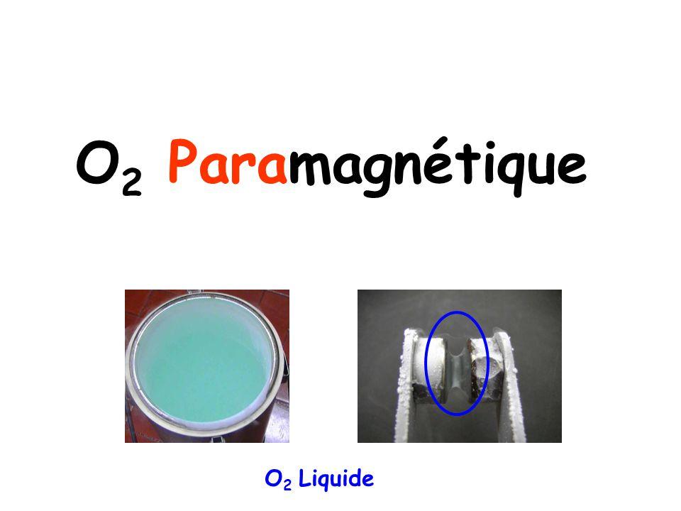 O 2 Paramagnétique O 2 Liquide