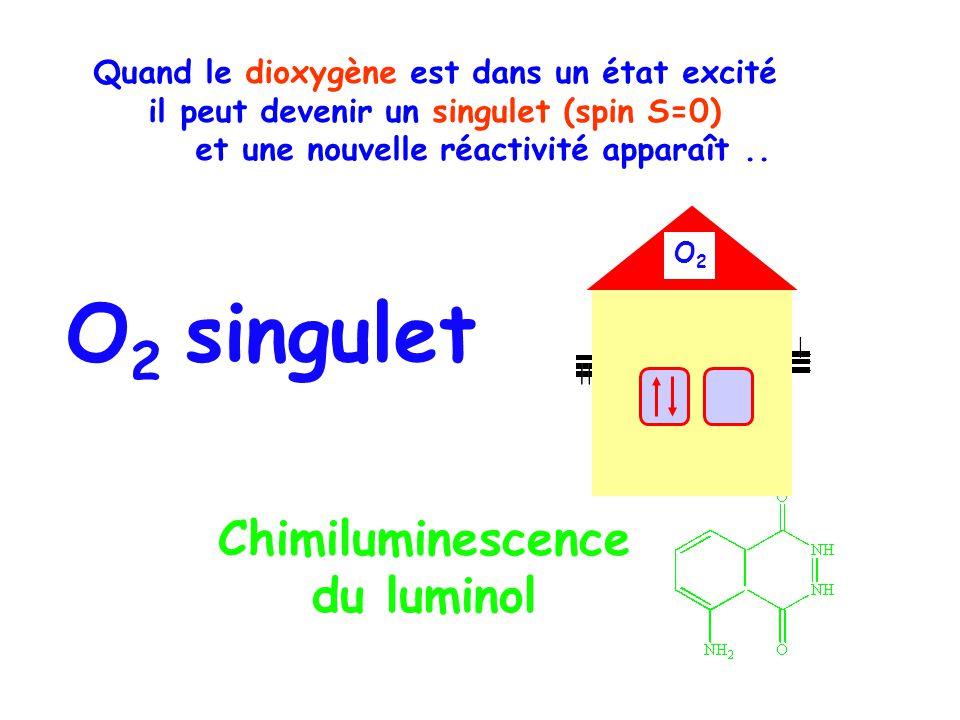 Chimiluminescence du luminol O 2 singulet Quand le dioxygène est dans un état excité il peut devenir un singulet (spin S=0) et une nouvelle réactivité apparaît..