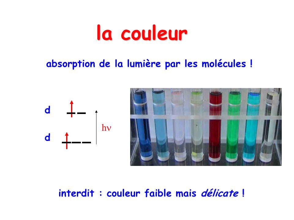 absorption de la lumière par les molécules .