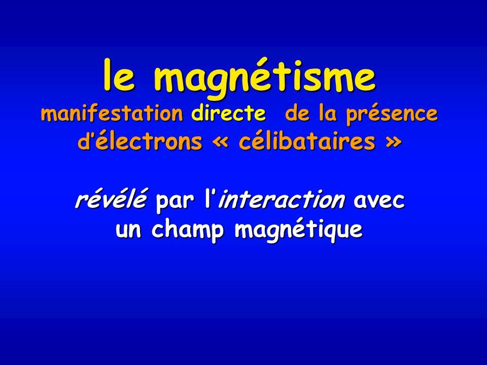 le magnétisme manifestation directe de la présence d électrons « célibataires » révélé par linteraction avec un champ magnétique