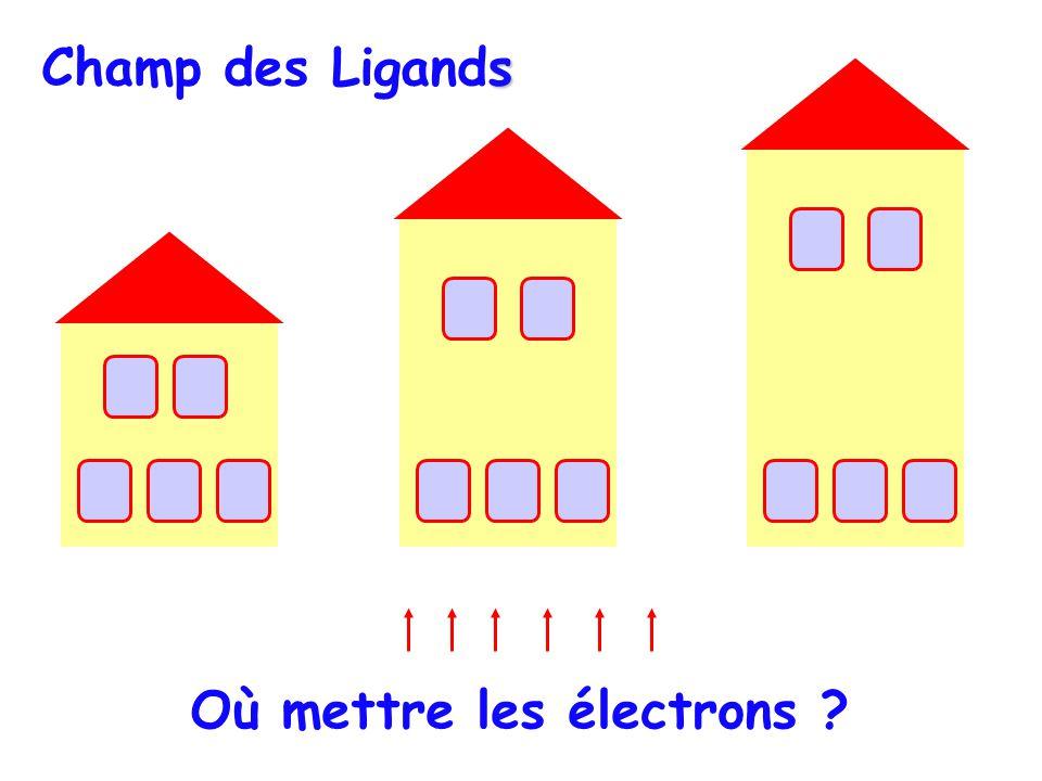 s Champ des Ligands Où mettre les électrons
