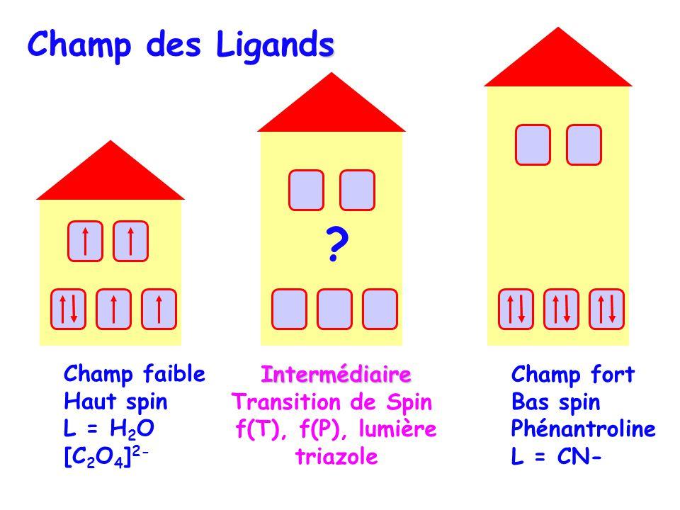 s Champ des Ligands Champ faible Haut spin L = H 2 O [C 2 O 4 ] 2- Champ fort Bas spin Phénantroline L = CN- Intermédiaire Transition de Spin f(T), f(P), lumière triazole