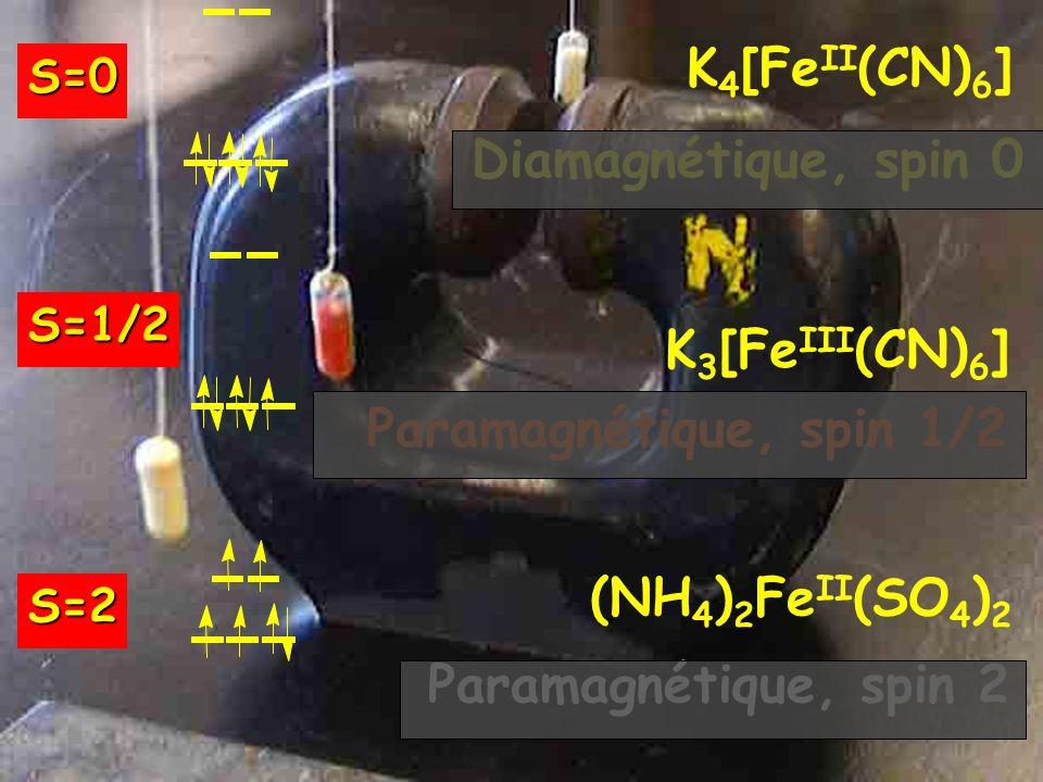 K 4 [Fe II (CN) 6 ] K 3 [Fe III (CN) 6 ] (NH 4 ) 2 Fe II (SO 4 ) 2 Diamagnétique, spin 0 Paramagnétique, spin 1/2 Paramagnétique, spin 2 S=2 S=0 S=1/2