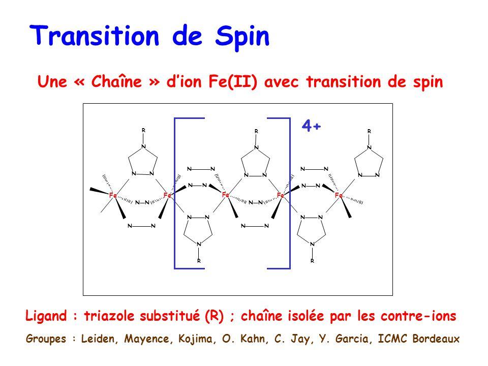 Transition de Spin Une « Chaîne » dion Fe(II) avec transition de spin Ligand : triazole substitué (R) ; chaîne isolée par les contre-ions Groupes : Leiden, Mayence, Kojima, O.