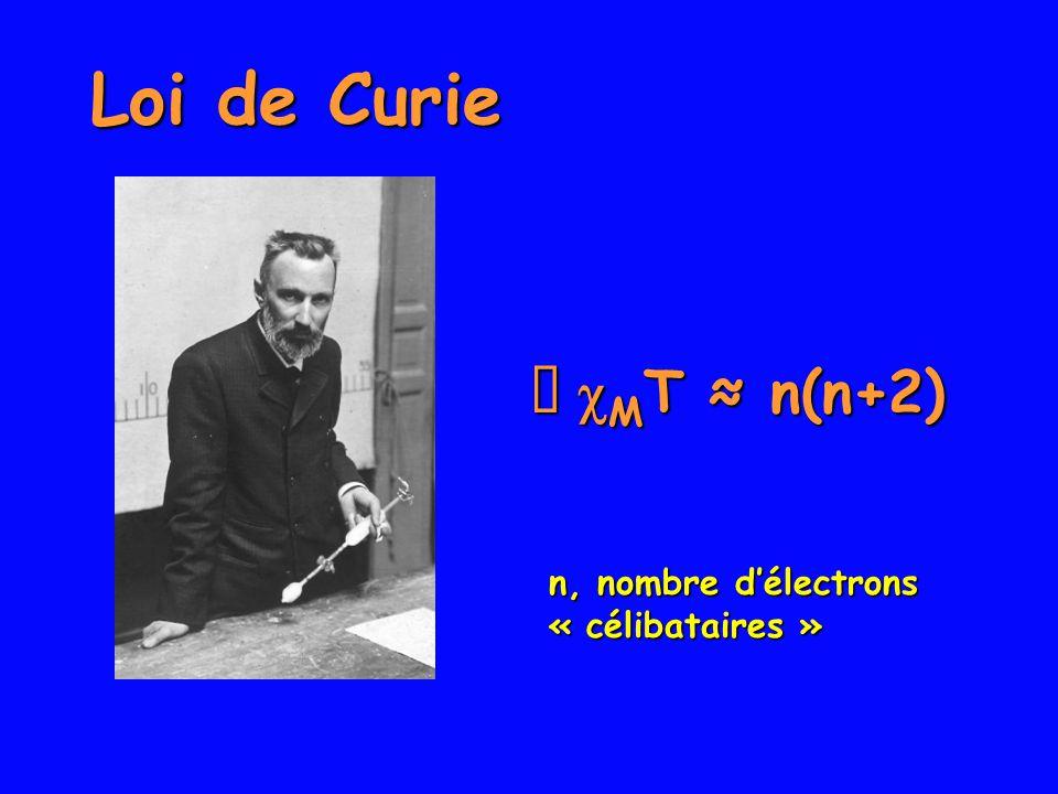 Loi de Curie M T n(n+2) M T n(n+2) n, nombre délectrons « célibataires »