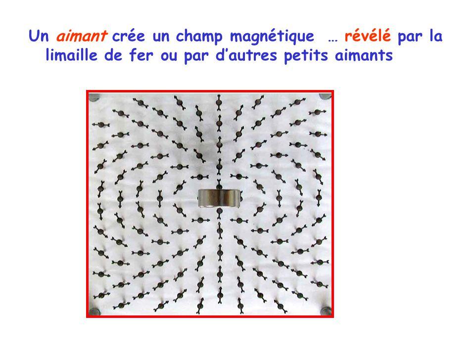 Un aimant crée un champ magnétique … révélé par la limaille de fer ou par dautres petits aimants