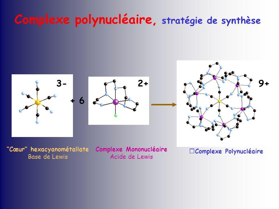 Complexe polynucléaire, stratégie de synthèse Cœur hexacyanométallate Base de Lewis Complexe Mononucléaire Acide de Lewis Complexe Polynucléaire 3- + 6 2+ 9+