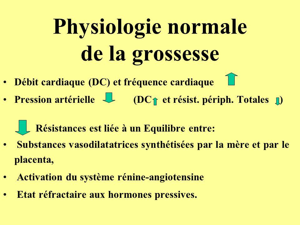 Hypertension et Proteinurie Adapté depuis Luttun A (JCI 2003) et Davison JM (JASN 2004) avec permission Physiopathologie de la PE