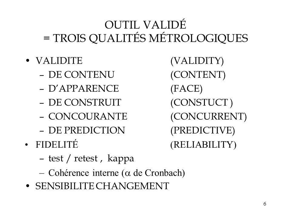 6 VALIDITE (VALIDITY) –DE CONTENU (CONTENT) –DAPPARENCE (FACE) –DE CONSTRUIT (CONSTUCT ) –CONCOURANTE (CONCURRENT) –DE PREDICTION (PREDICTIVE) FIDELITÉ(RELIABILITY) –test / retest, kappa –Cohérence interne ( de Cronbach) SENSIBILITE CHANGEMENT OUTIL VALIDÉ = TROIS QUALITÉS MÉTROLOGIQUES